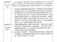 李俊昇JJLi 青年議會 質詢稿